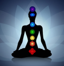 QUIZ- Which Chakra Is Out Of Balance?